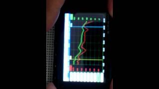 sark 110 アンテナアナライザー bb7vを測定
