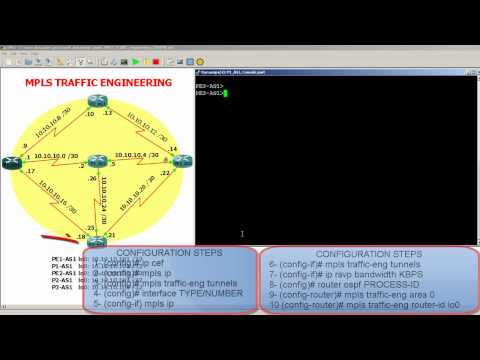 mpls traffic engineering cbt nuggets subscription