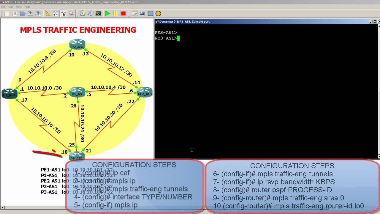 cbt nuggets mpls fundamentals lab files download