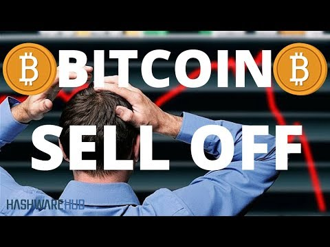 Bitcoin - Sell Off and Correction - Potential Support Levels Given