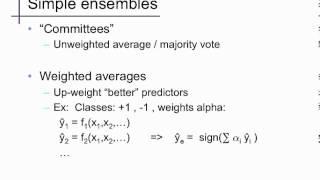 Ensembles (1): Basics