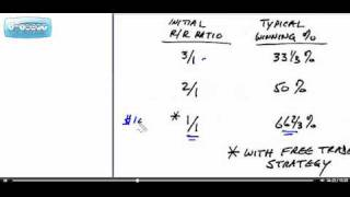 Forex Profit Multiplier - FREE Trade Strategy - BONUS Video 1 Of 1 By Bill Poulos