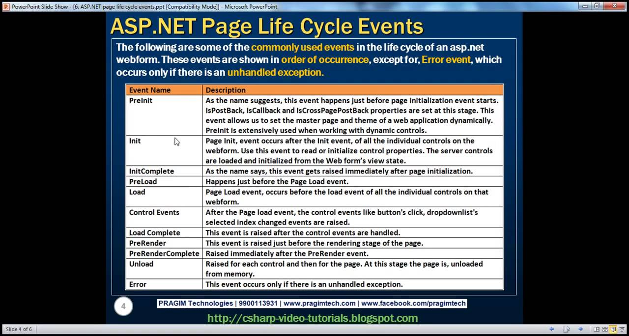 Asp net page life cycle events part 6 youtube asp net page life cycle events part 6 baditri Choice Image