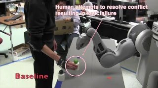 Avoidance and Consistency in Motion Planning for Human-Robot Manipulation in a Shared Workspace