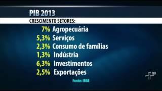 Economia do Brasil cresceu 2,3% em 2013