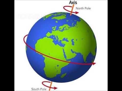 rotasi-bumi