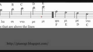 Οι νότες στο πεντάγραμμο - The notes are named after the  treble clef