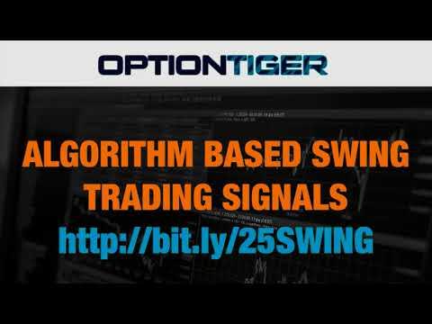 Swing Signals AAPL JPM Algo