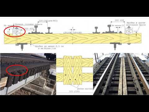 Лекция 6. Верхнее строение пути на ИССО