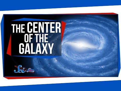 Journey to the Center of the Galaxy