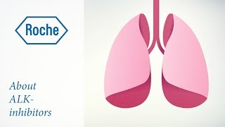 How do ALK-inhibitors work in ALK-positive lung cancer?