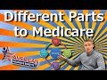 Different Parts to Medicare