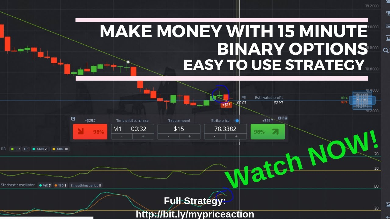 Binary options 15 minute strategy county championship 2021 betting websites