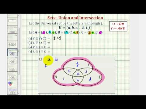 Ex: Find Intersections and Unions of Three Sets Using a Venn diagram (short)