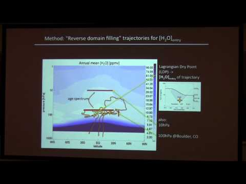 SoMAS / ITPA - Stepwise Changes in Stratospheric Water Vapor