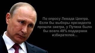 💥У Путина на сегодня всего 48% поддержки.