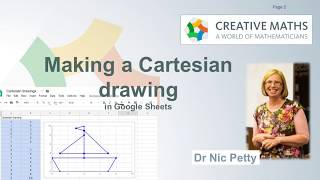 Spreadsheets with Dr Nic: Google sheets cartesian plane activity