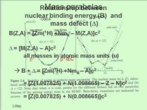 Lecture 8  Nuclear Force