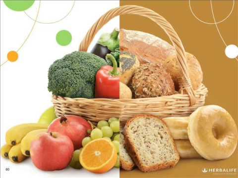 herbalife global nutrition philosophy