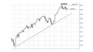 Аналитический обзор Фондового рынка с 13.01.14 по 17.01.14