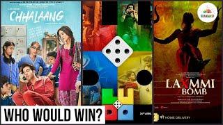 Chhalaang, Laxmmi bomb or Ludo, Who will Win?| Brainwash