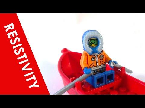 A Level Physics - Resistivity