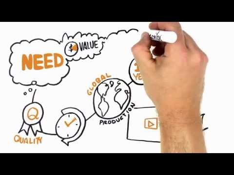 Scientific Animations - Learn about us in 90 seconds