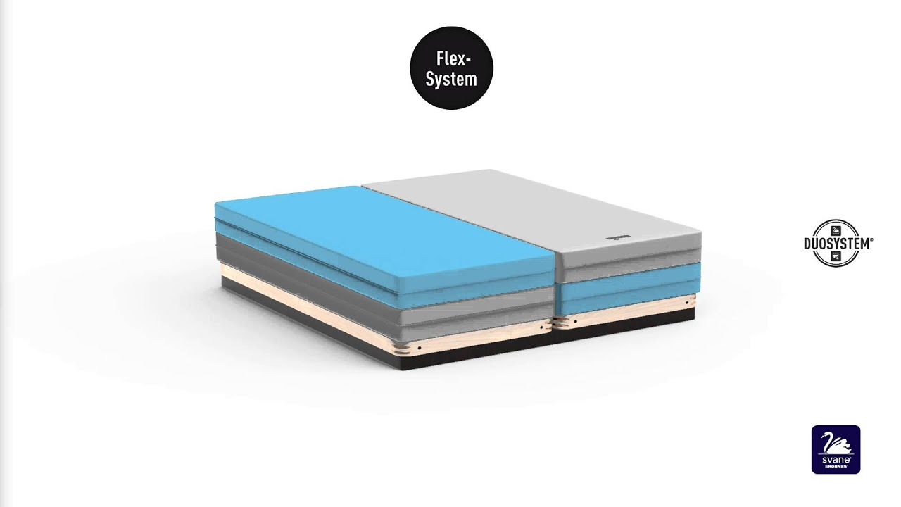 Ekstra Svane® FlexSystem: Several firmness levels in one mattress - YouTube XM-03