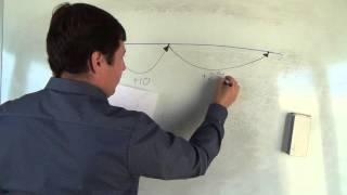 Математика 5 класс. 15 сентября. Двойная сумма на координатном луче