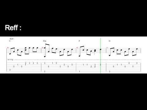 Kangen - DEWA19 - Belajar mudah Fingerstyle Guitar Tab.
