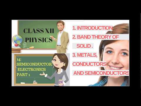 physics class 12 semiconductor  part 2 introduction  band theory  part 2 metals semiconductors