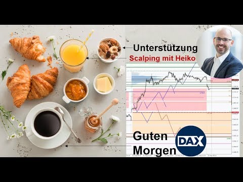 DAX: Scalping, Analyse, Trading-Ideen | CFD Trading | DAX 30 Analyse | Heiko Behrendt | 04.09.2019