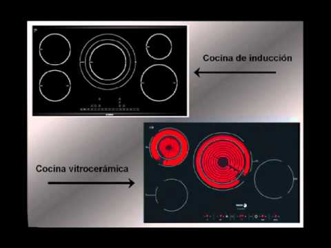 cocina vitrocer mica inducci n o gas consejos On cocina vitroceramica a gas