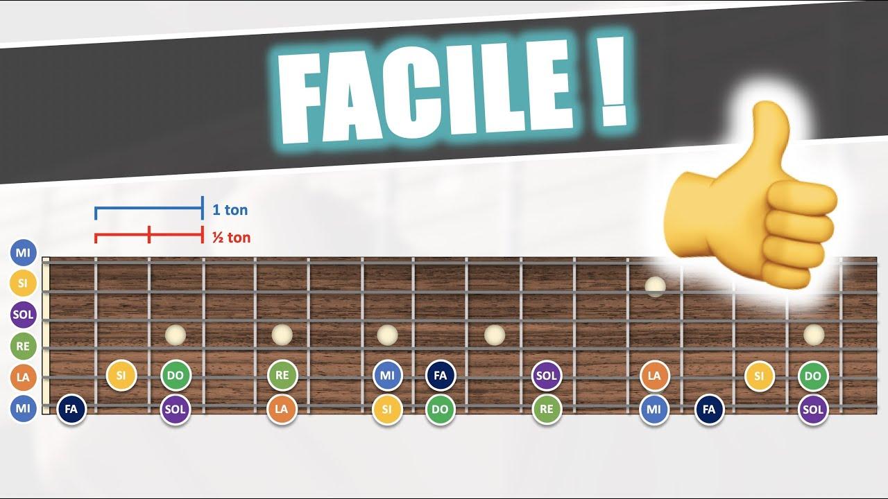 Comprendre le manche de la guitare et astuces pour se repérer facilement !