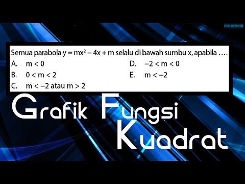 mencari-nilai-m-pada-sebuah-parabola-jika-grafiknya-selalu-di-bawah-sumbu-x