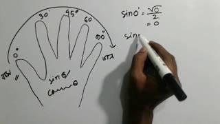 Trigonometry trick in bangla.