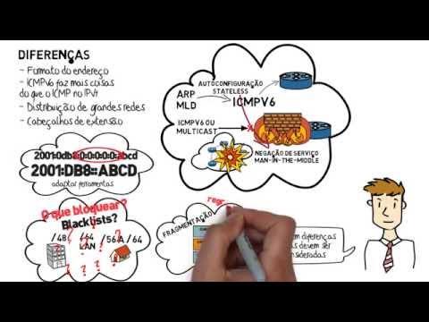 Como o IPv6 afeta a segurança das redes