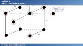 [Cours cristaux] 3 || réseau motif population multiplicité et coordinence