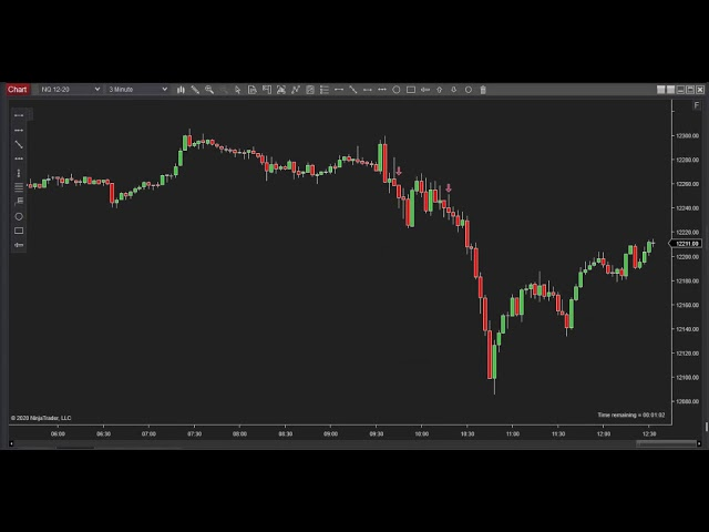 113020 -- Daily Market Review ES CL NQ - Live Futures Trading Call Room