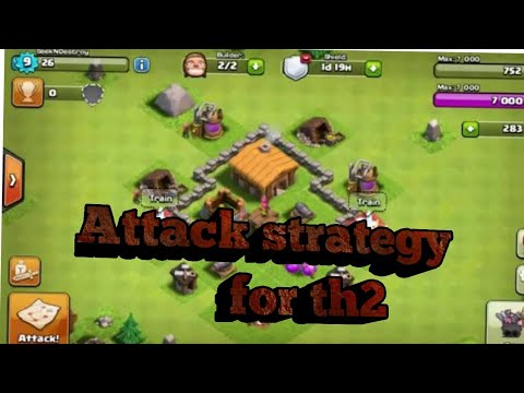 Attack strategy for th2