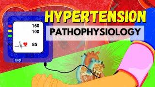 109 The Pathophysiology of Hypertension