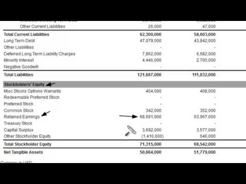 retained earnings on the balance sheet youtube