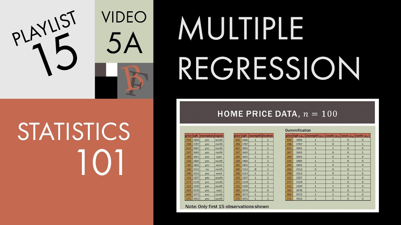 Statistics 101: Multiple Regression, Two Categorical Variables