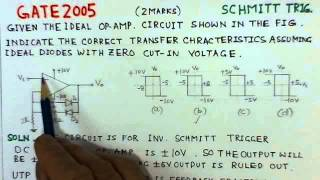 Video Solution to GATE ECE-2005 Problem-Op Amp Schmitt Trigger