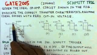 Video Solution to GATE ECE-2005 Problem-Op Amp Schmitt Trigger