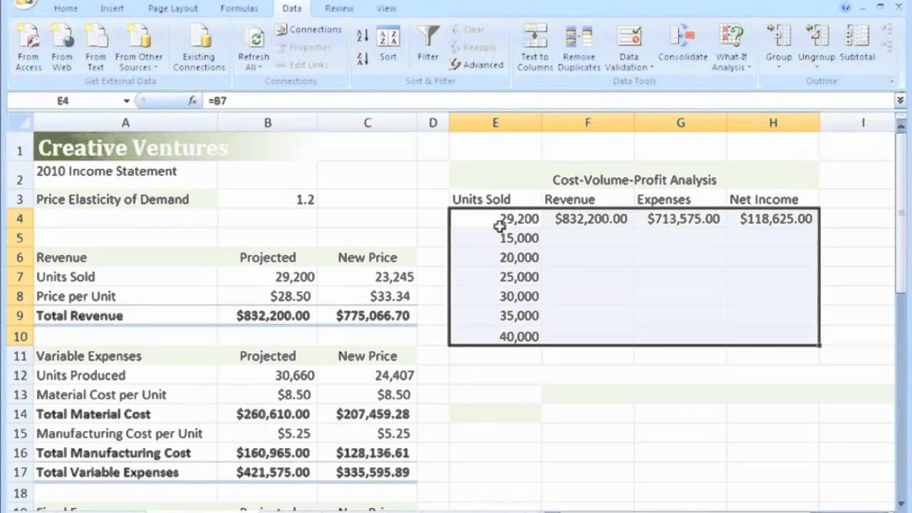 one variable data table excel  Tutorial 10 One-Variable Data Table - YouTube