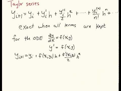 Error Analysis for Euler's Method