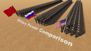 Active Military Power by Country (2021) Military Power Comparison 3D