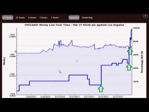 Inversiones de Linea para predicciones deportivas ZCODE - Line Reversals Español