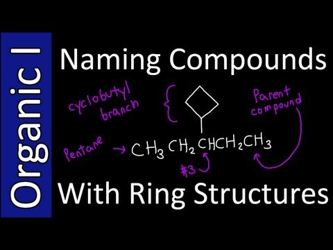 Naming Compounds with Ring Branches (IUPAC Style) - Organic Chemistry I